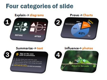 4 Crucial Slides