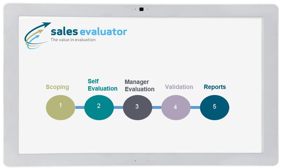 Sales Evaluator